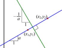 Więcej o Międzyszkolny Drużynowy Konkurs Matematyczny